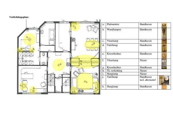 Woonkamer woonkamer tekenen : Voorbeeld boek IQS - Interieur Quick ScanInterieur Quick Scan